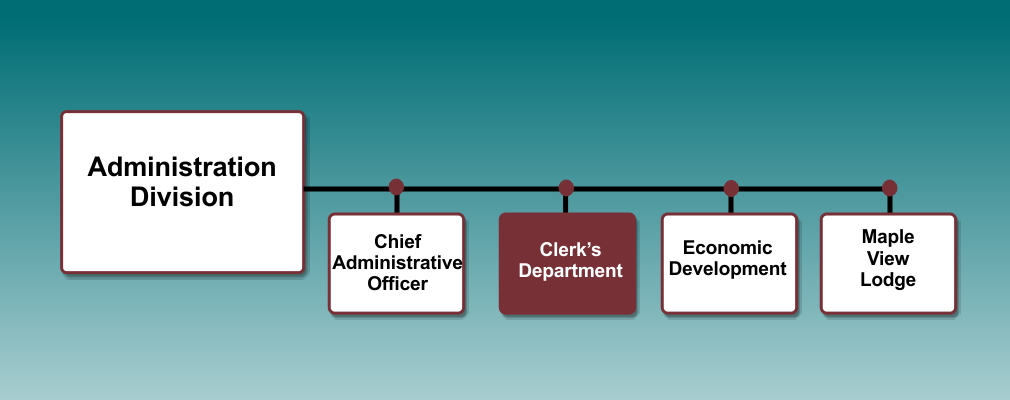 County Clerk org chart